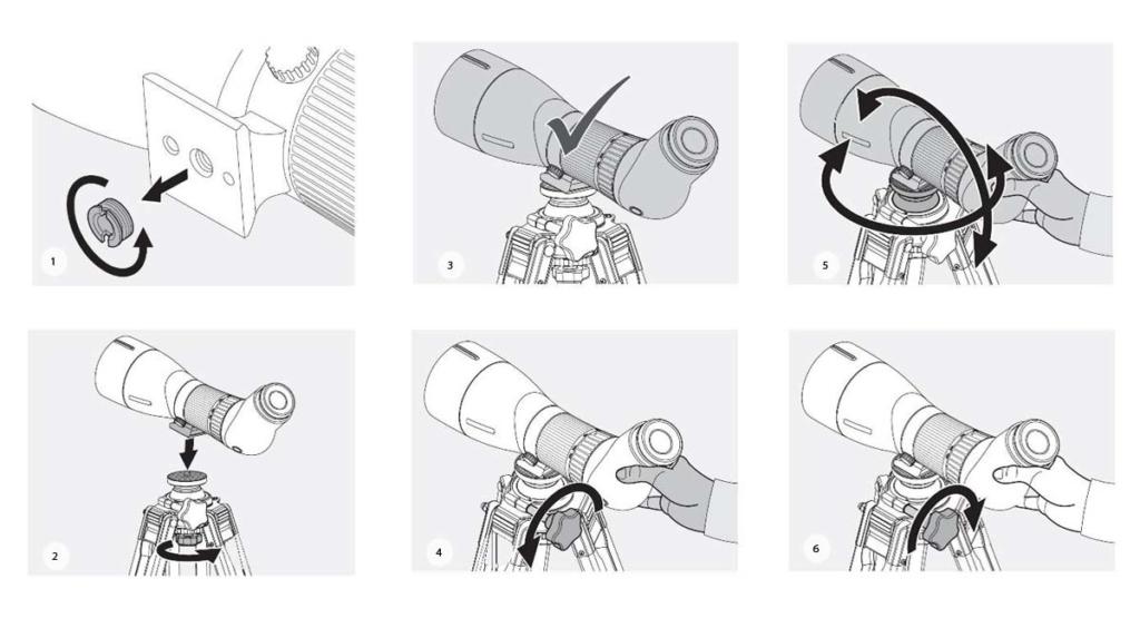 Instrucciones de uso ATX Swarovski Optik