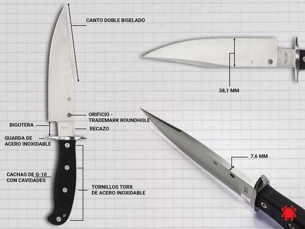 Cuchillo de hoja fija I Infografía I Spyderco Respect
